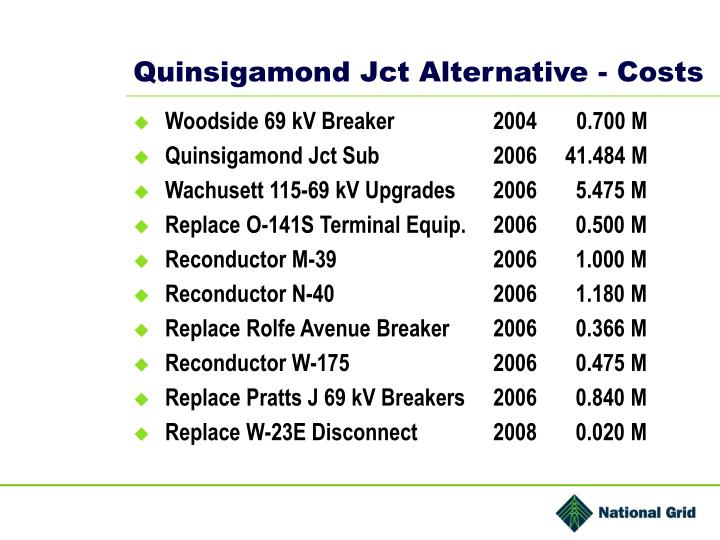 Quinsigamond Jct Alternative - Costs