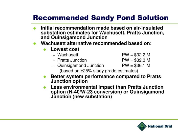 Recommended Sandy Pond Solution