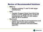 review of recommended solutions