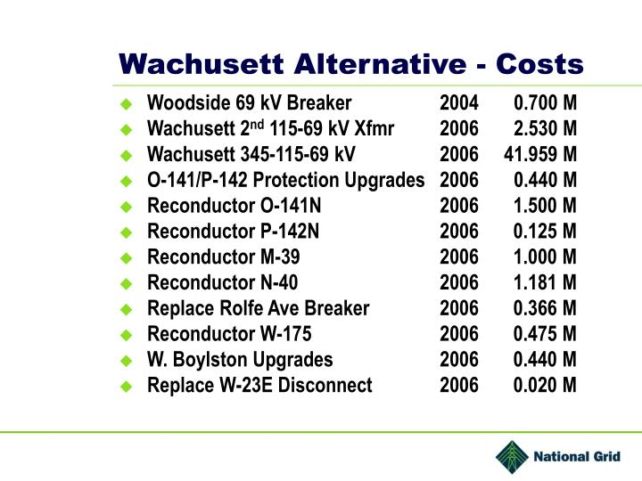 Wachusett Alternative - Costs