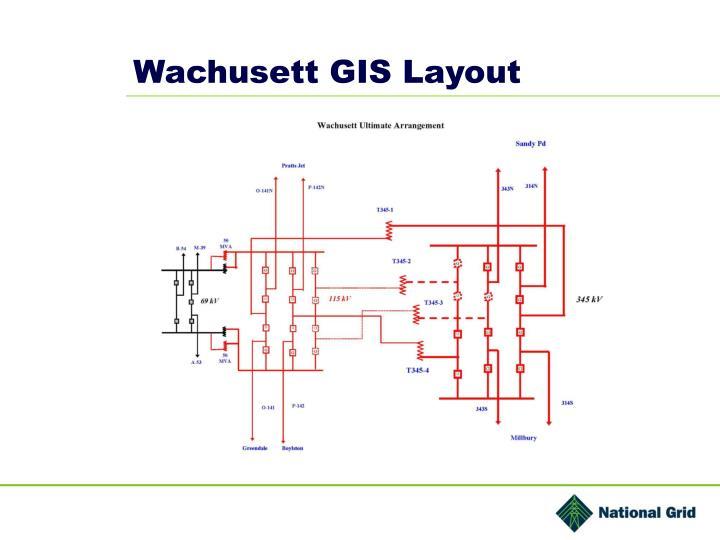 Wachusett GIS Layout