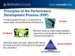 principles of the performance development process pdp
