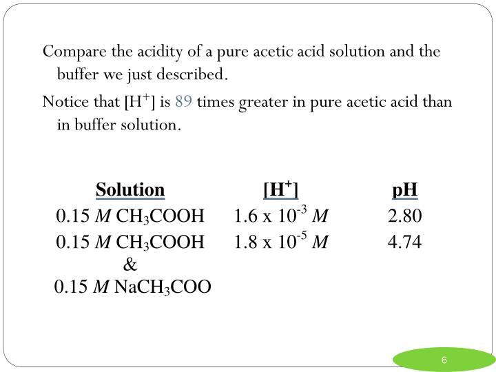 Compare the acidity of a pure acetic acid solution and the buffer we just described