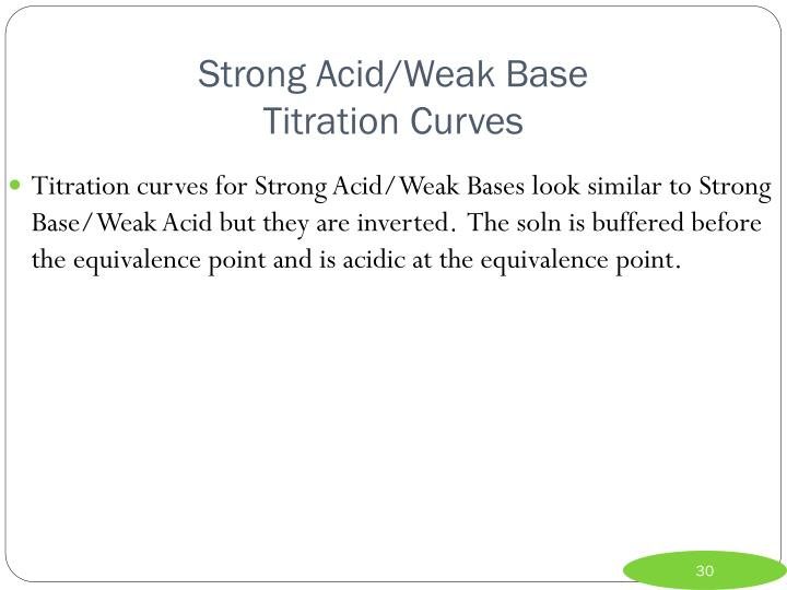 Strong Acid/Weak Base