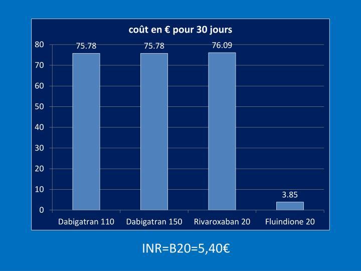 INR=B20=5,40€