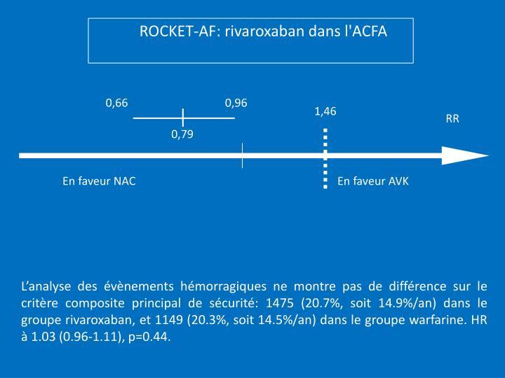 ROCKET-AF: