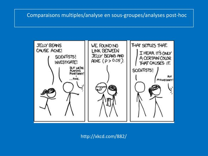 Comparaisons multiples/analyse en sous-groupes/analyses post-hoc