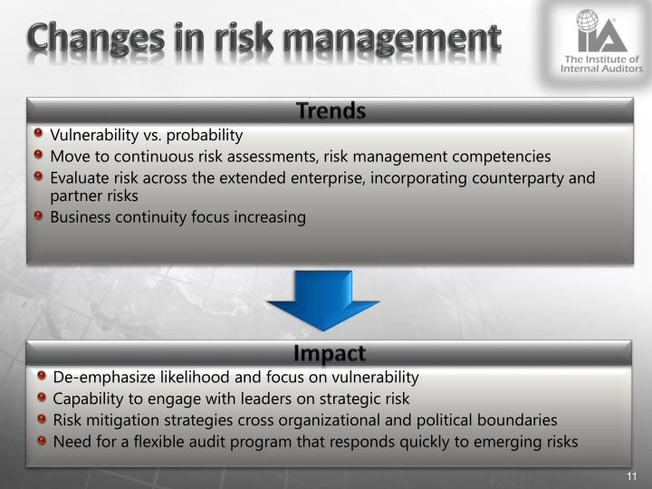 Changes in risk management