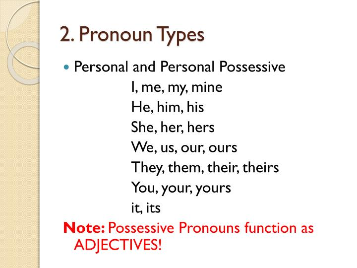 2. Pronoun Types