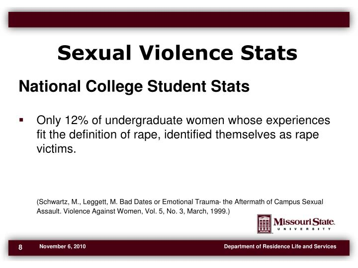 Sexual Violence Stats