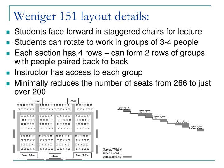 Weniger 151 layout details: