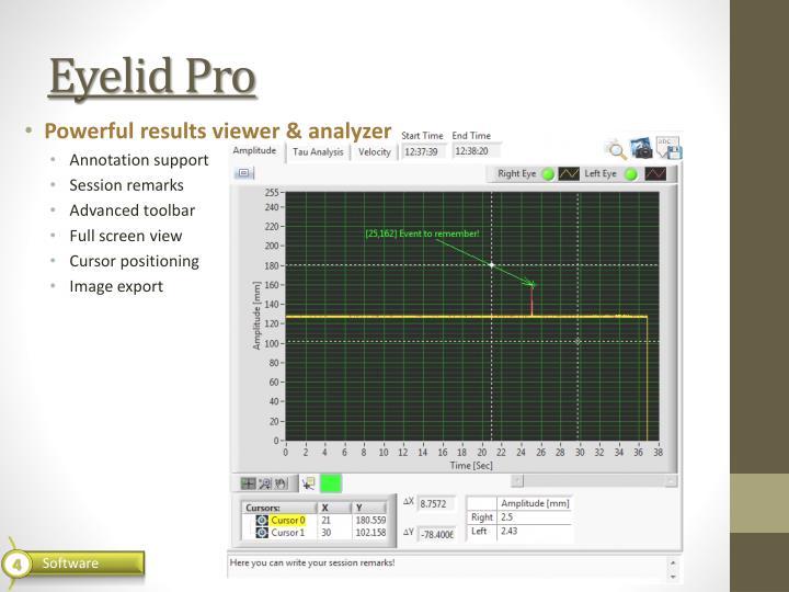 Eyelid Pro