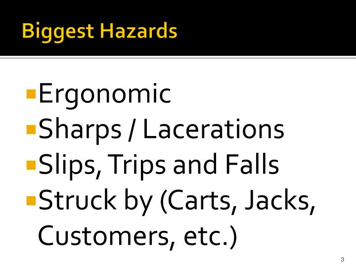 Biggest Hazards