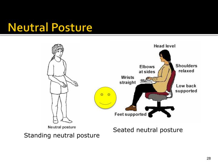 Neutral Posture