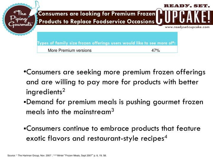 Consumers are looking for Premium Frozen Products to Replace Foodservice Occasions