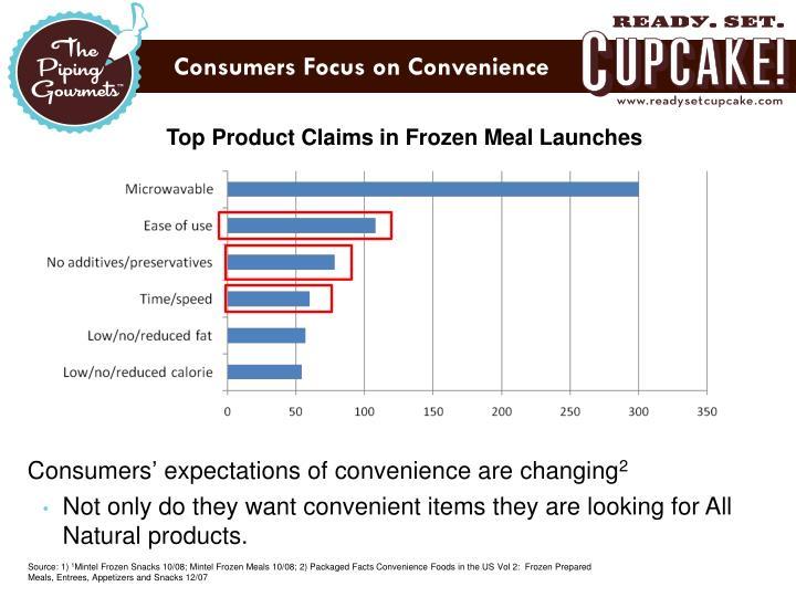 Consumers Focus on Convenience