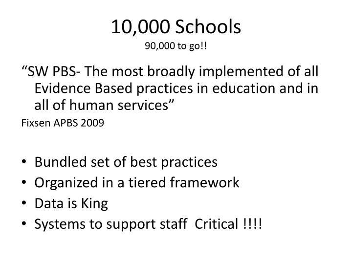 10,000 Schools