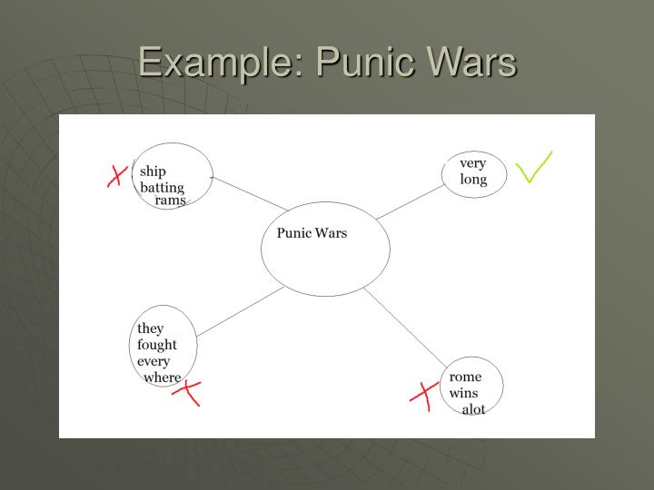 Example: Punic Wars