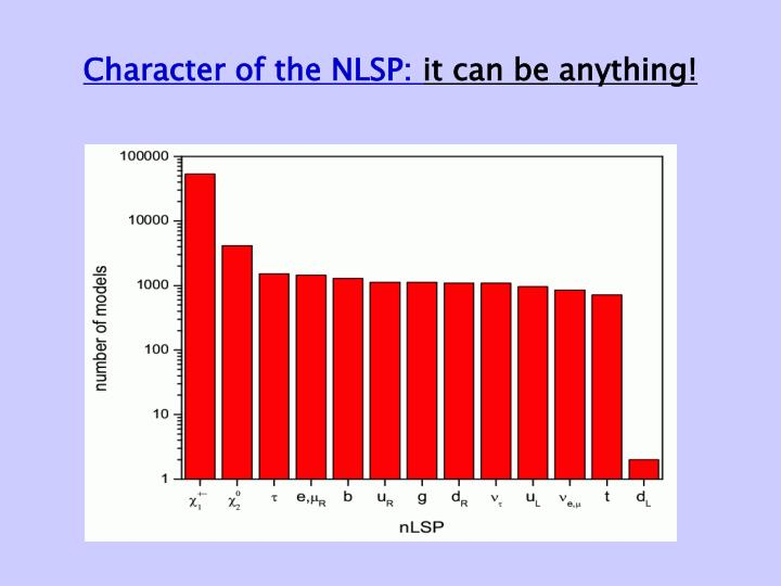 Character of the NLSP: