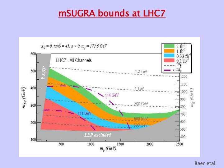 mSUGRA bounds at LHC7