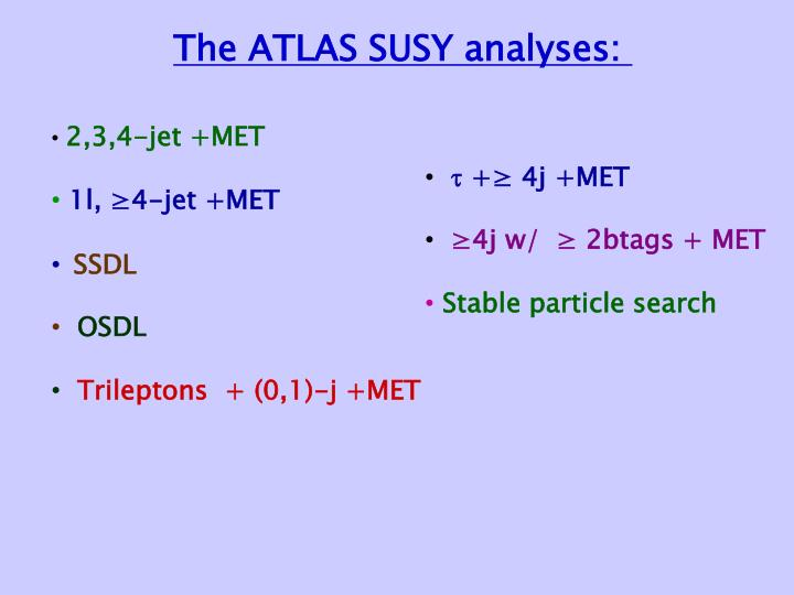 The ATLAS SUSY analyses: