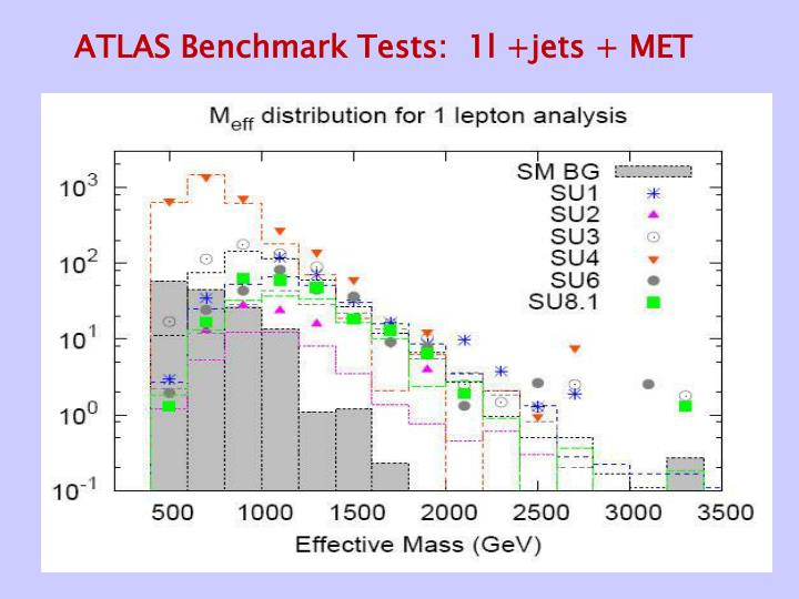 ATLAS Benchmark Tests:  1l +jets + MET