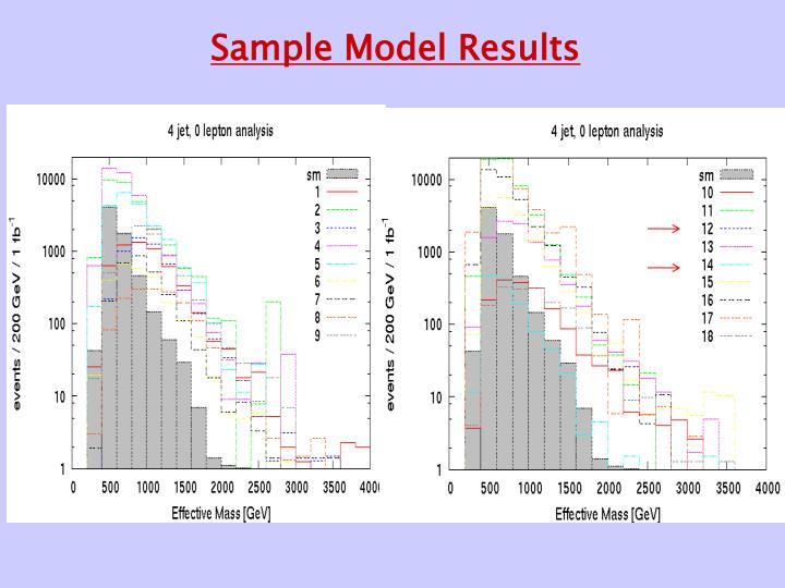 Sample Model Results