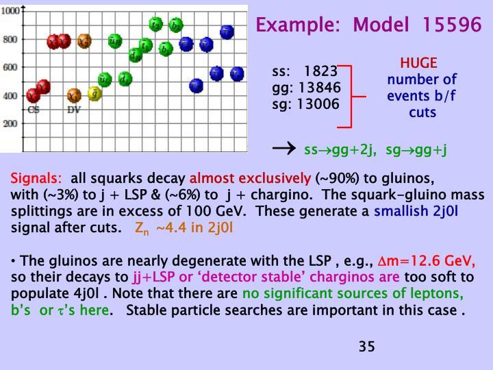 Example:  Model  15596