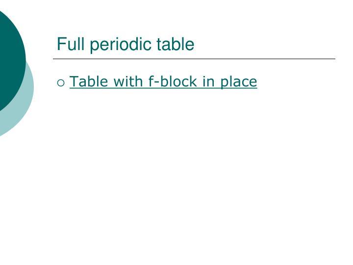 Full periodic table