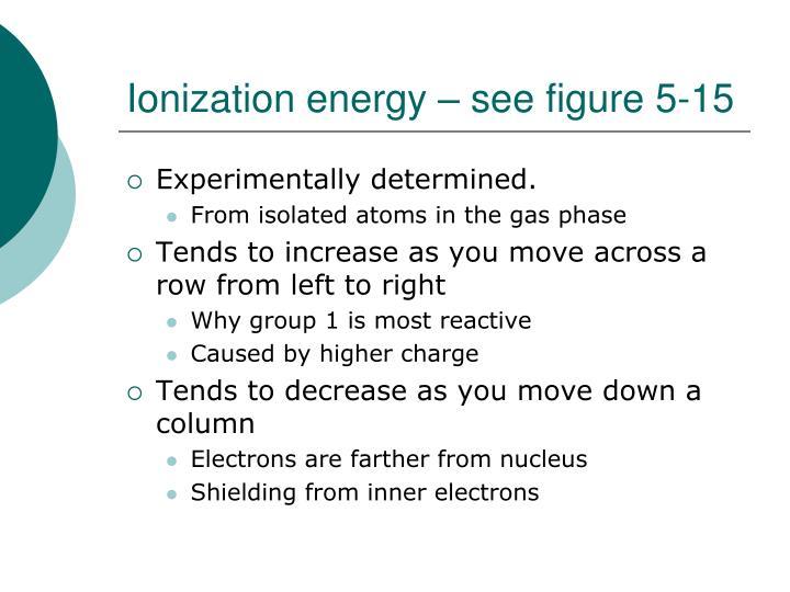 Ionization energy – see figure 5-15
