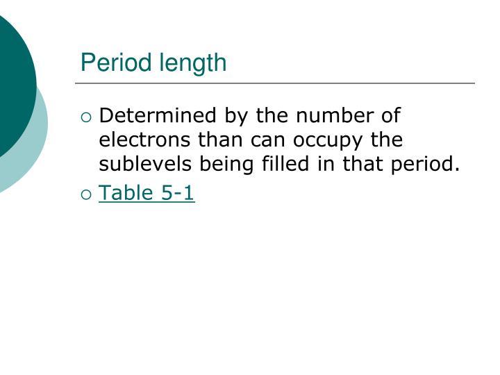Period length
