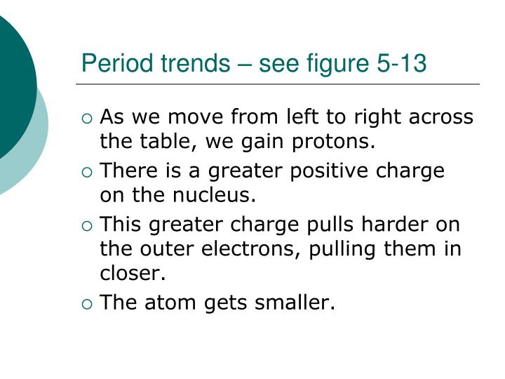 Period trends – see figure 5-13