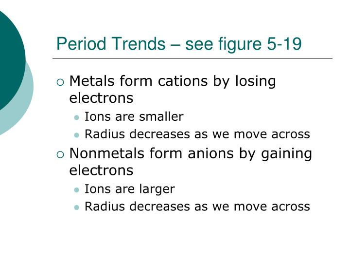 Period Trends – see figure 5-19
