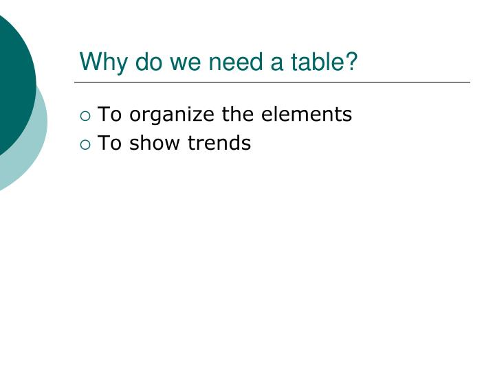 Why do we need a table