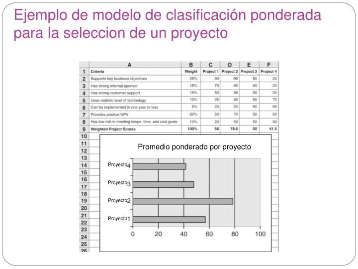Ejemplo de modelo de clasificación ponderada para la seleccion de un proyecto