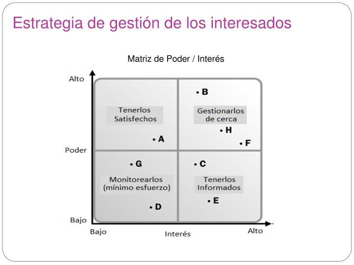 Estrategia de gestión de los interesados