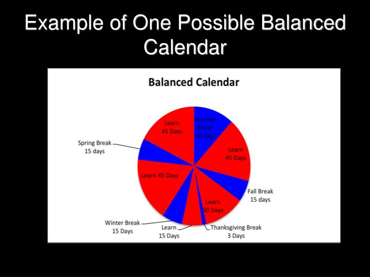 Example of One Possible Balanced Calendar