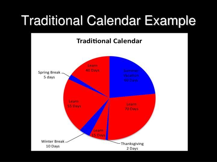 Traditional Calendar Example