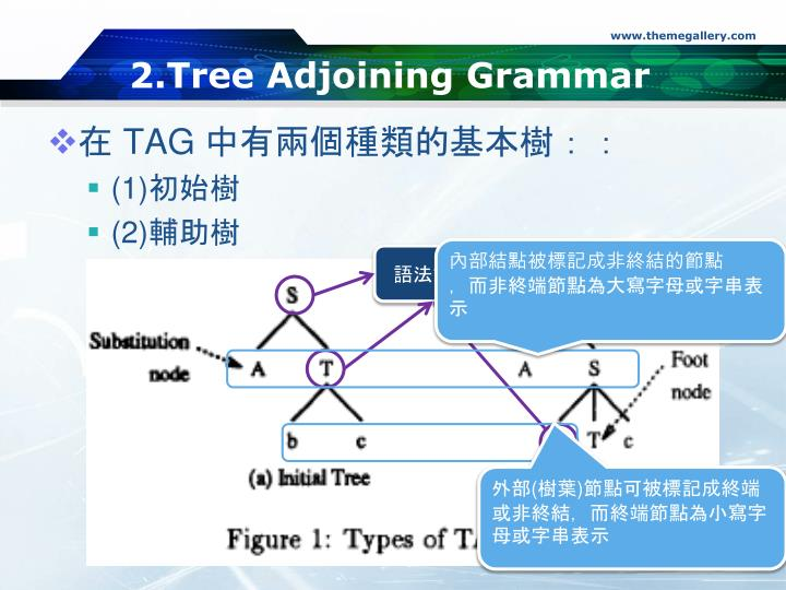 2.Tree Adjoining Grammar