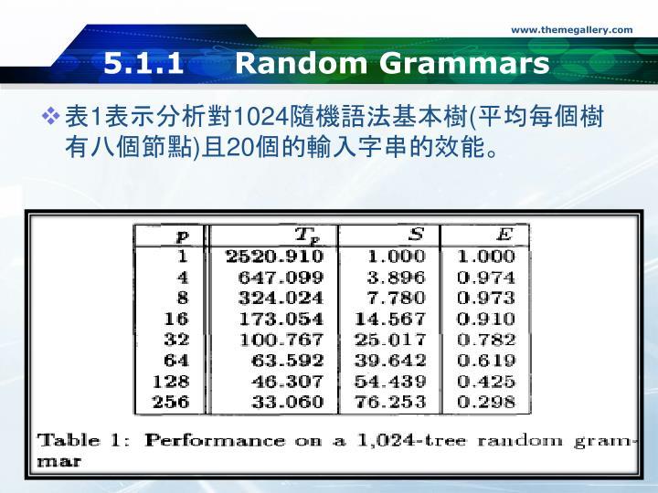 5.1.1Random Grammars