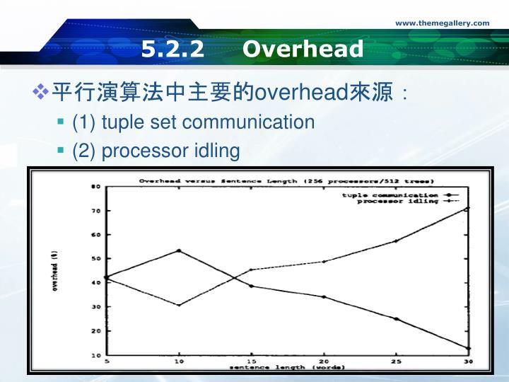 5.2.2 Overhead