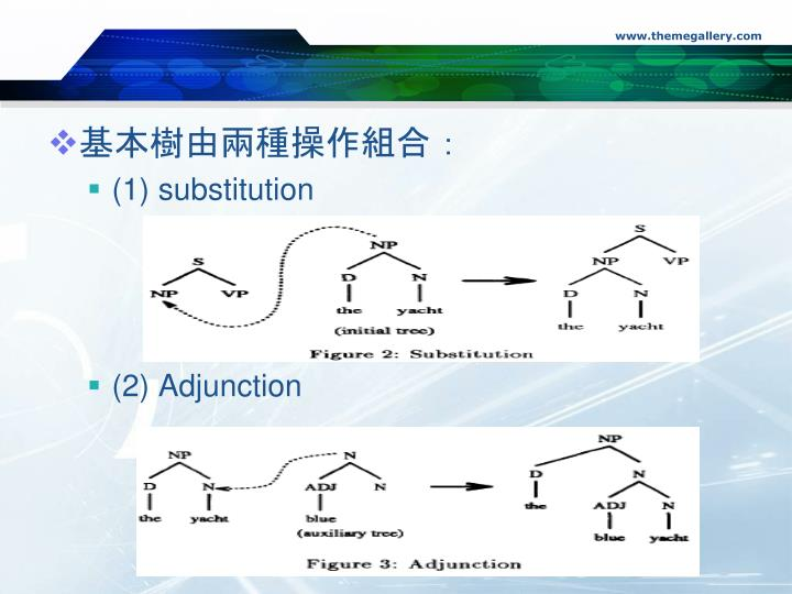 基本樹由兩種操作組合: