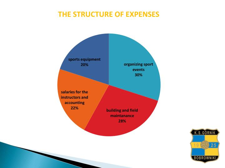 THE STRUCTURE OF EXPENSES