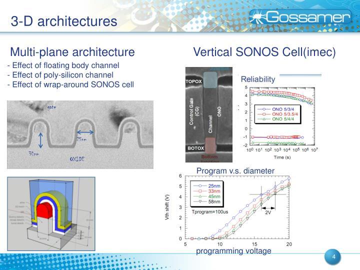 3-D architectures