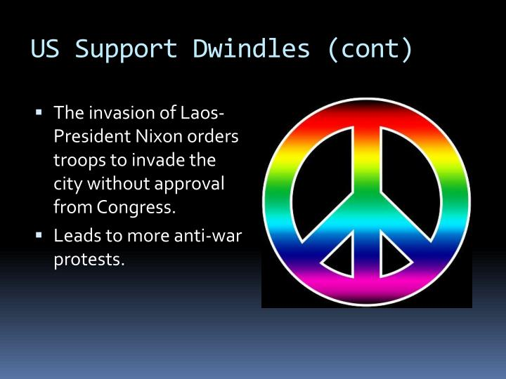 US Support Dwindles (