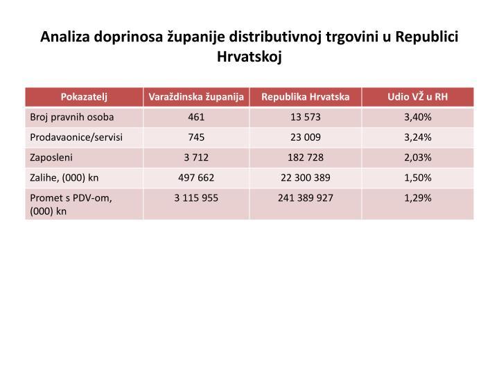 Analiza doprinosa županije distributivnoj trgovini u Republici Hrvatskoj