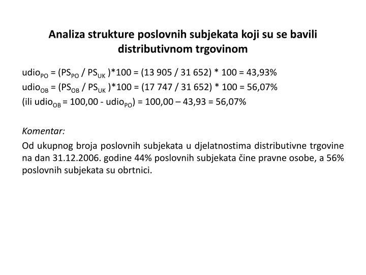 Analiza strukture poslovnih subjekata koji su se bavili distributivnom trgovinom