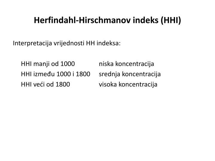 Herfindahl