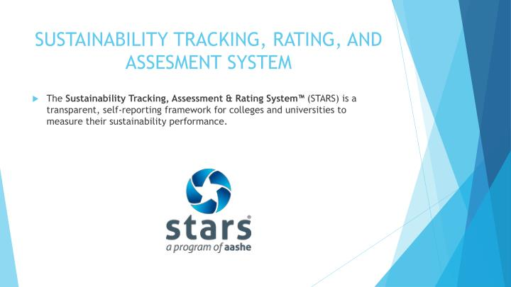 SUSTAINABILITY TRACKING, RATING, AND ASSESMENT SYSTEM