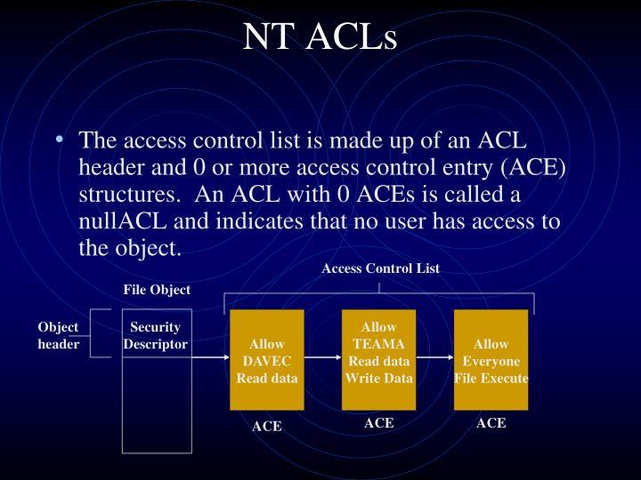 NT ACLs